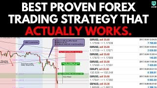 Best PROVEN Forex Trading Strategy That Actually WORKS (SHOCKING RESULTS)