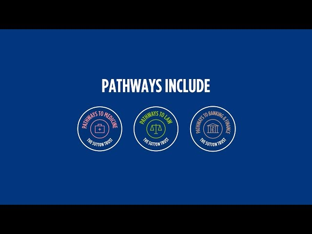 Pathways to the Professions 2019 (English subtitles)