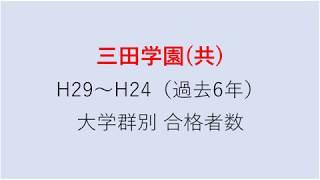 三田学園中学校 大学合格者数 H29~H24年【グラフでわかる】 thumbnail