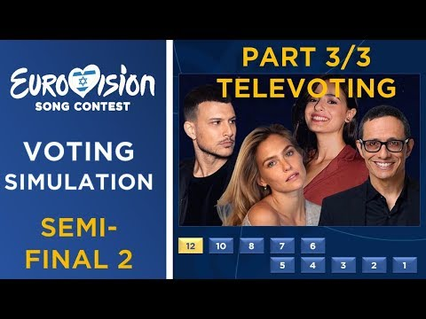 Eurovision Song Contest 2019 | Voting Simulation Semi-Final 2 (Part 3/3) TELEVOTING