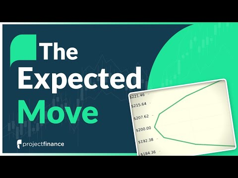 Expected Move Explained | Options Trading Concept Guide