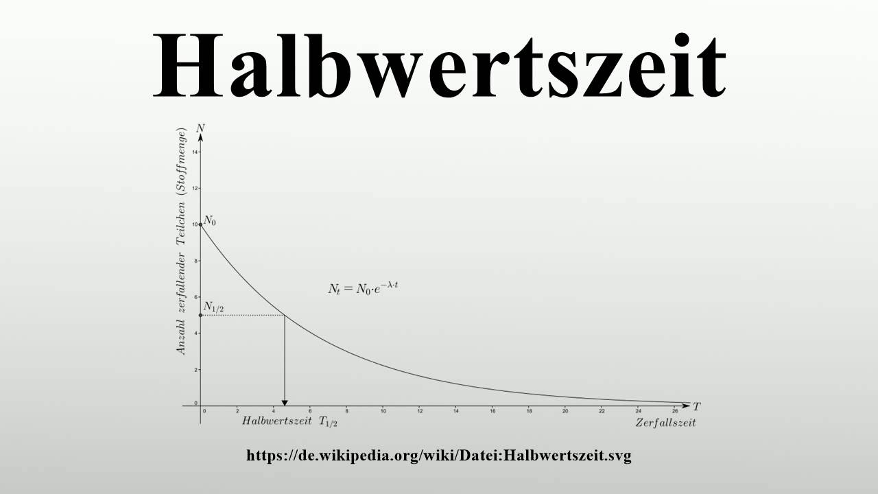 Modern Halbwertszeit Arbeitsblatt Mit Antworten Photos ...