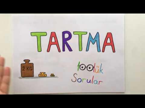 4.sınıf Matematik TARTMA ( TON - KİLOGRAM - GRAM - MİLİGRAM )