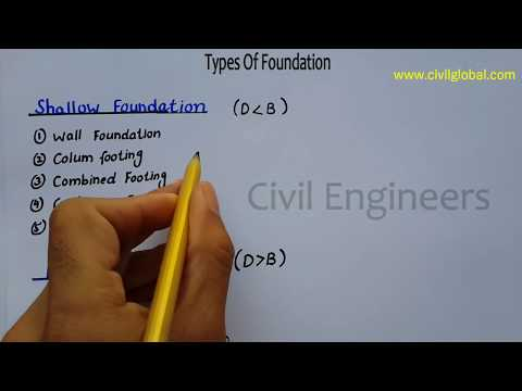 Types of Foundation in building construction in detail - Civil Engineering Videos