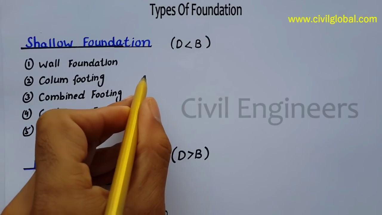 What type of foundation to build 8