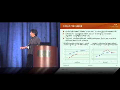 FloCon 15: StreamWorks - System for Real-Time Graphic Pattern Matching by Chin, Choudhury, + Agarwal
