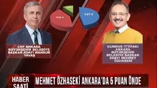 Tv Kayseri Ana Haber 05.02.2019