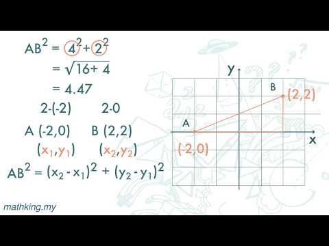 F2 Eng Ch7 V2 1 Distance Between Two Points Horizontal And Vertical Youtube