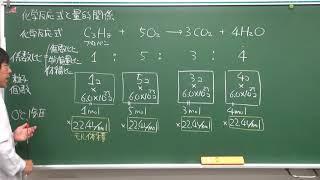 【化学基礎】化学反応と量的関係(1of4)