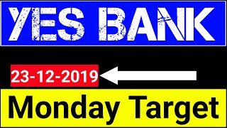 Yes bank Monday Target । Yes bank stock news । Yes bank latest news । YES bank share