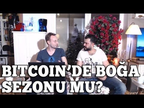 Bitcoin 10.000 $'ı Geçecek mi? Altcoin Rallisi Ne Zaman Başlayacak?