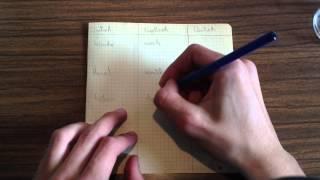 Tipp: schnelle Lernmethode für Vokabeln