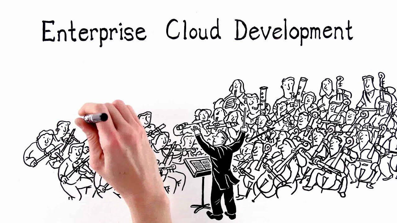 Five Steps to Software Development and Devops in the Hybrid Cloud