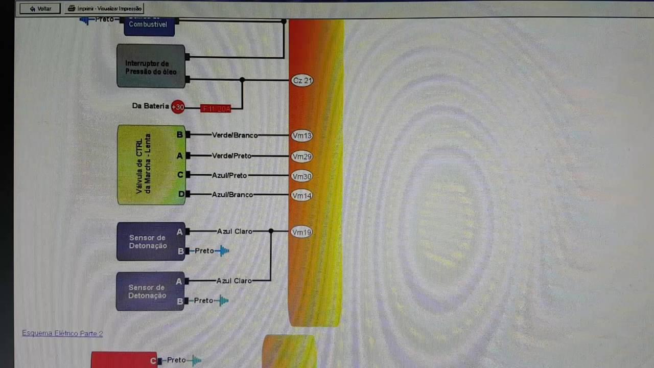 Software De Diagramas Automotrices