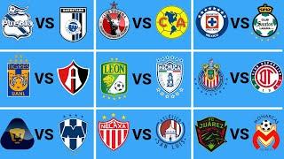 Mis PREDICCIONES para la JORNADA 3 Liga MX CLAUSURA 2020