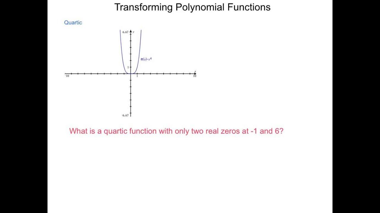 Algebra2 59 Transforming Polynomial Functions Youtube