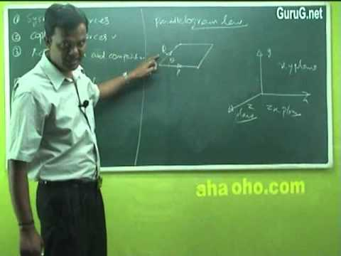 Unit-1 Basic & Statics of Particles (SystemForces,Coplaner, Resultant  Forces)- Engineering Mechanics