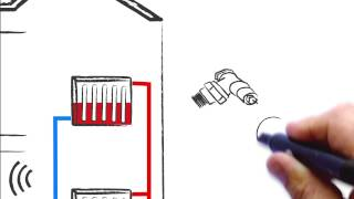 Automatische Strangdifferenzdruckregler - Wie funktionieren sie und welchen Nutzen erfüllen sie?
