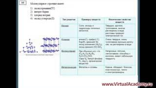 Подготовка к ЕГЭ по химии (Задание А6)