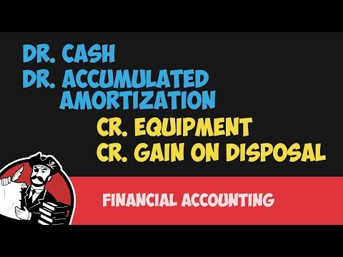 Gains and Losses on Disposal of Property, Plant and Equipment (Financial Accounting Tutorial #60)