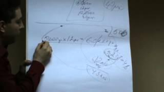 Андрей Тюрин - Заработать на мечту