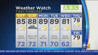 CBS 2 Weather Watch (5 A.M. 08-17-19)