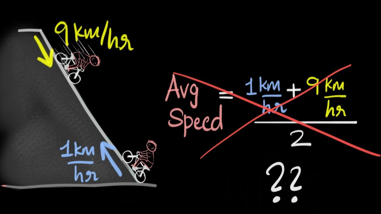 Average speed for entire journey - solved numerical