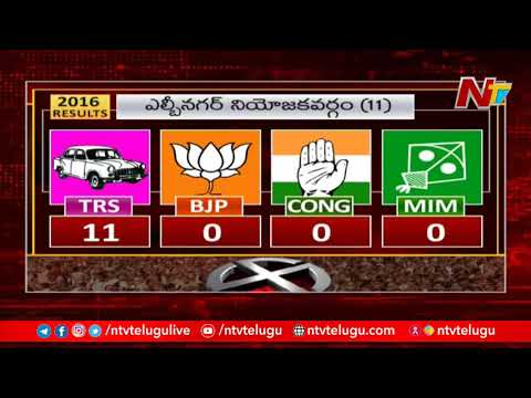 Assembly Constituency Wise GHMC Election Results 2020   Ntv