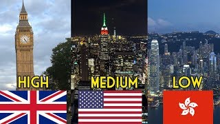 High Tax VS Low Tax Countries