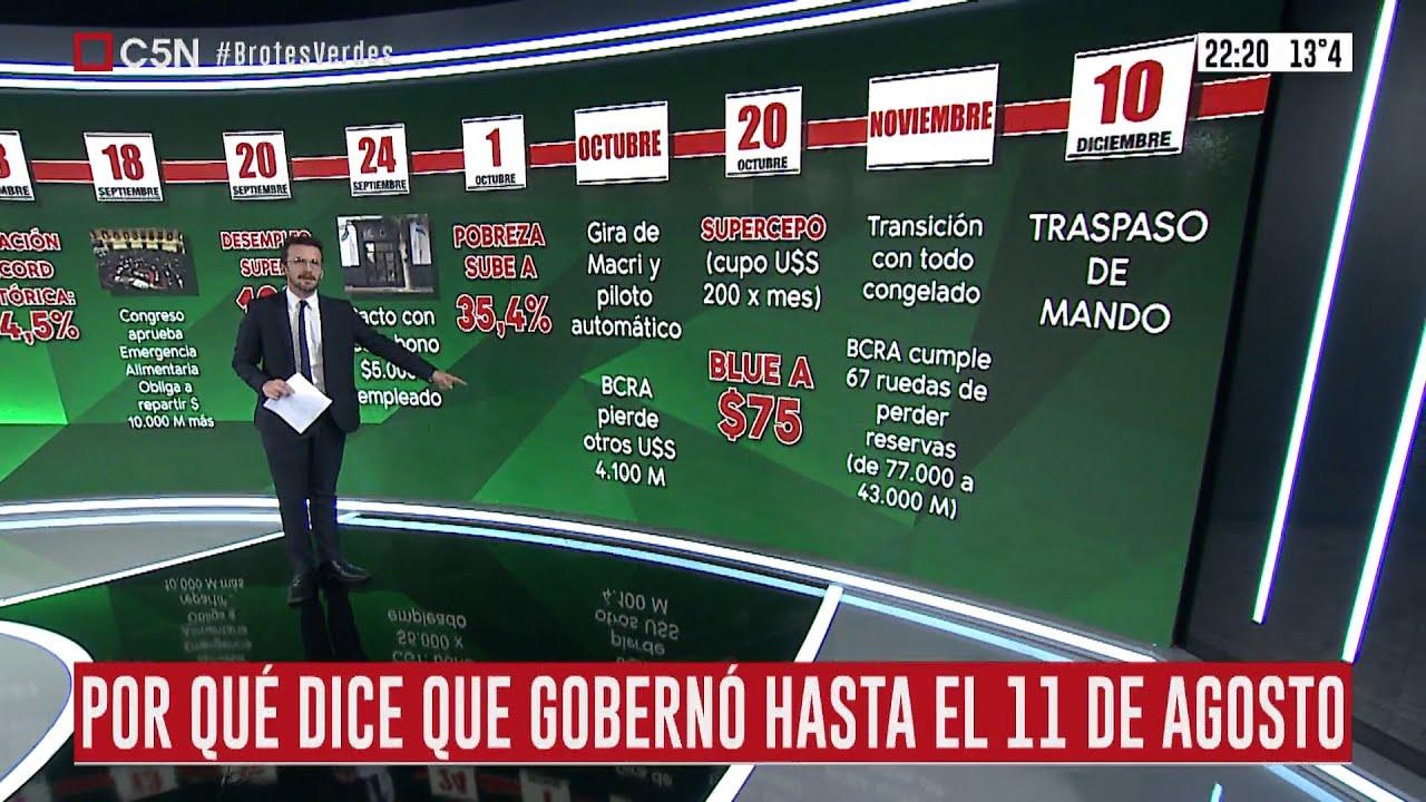 ¿Por qué Macri dice que gobernó hasta el 11 de agosto? ¿Qué pasó hasta el 10 de diciembre?