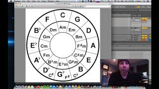 Music Theory for Electronic Musicians: Circle of Fifths