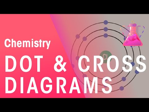 What Are Dot And Cross Diagrams Part 1 Chemistry For All