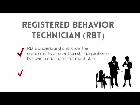 RBT Role In ABA Services
