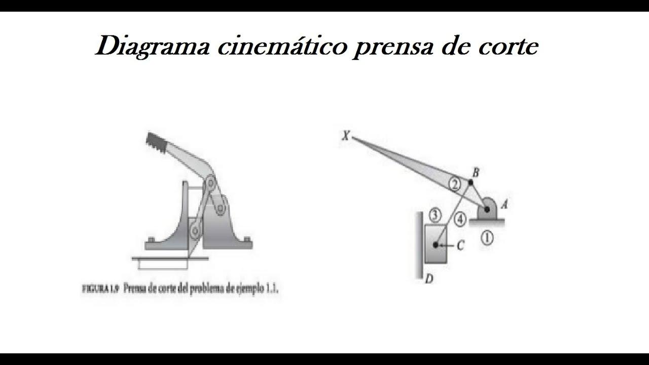 diagramas cinematica silla plegable