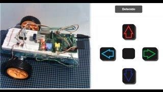 Control Remoto para un carrito a través de Internet con Raspberry Pi, PHP y PYTHON