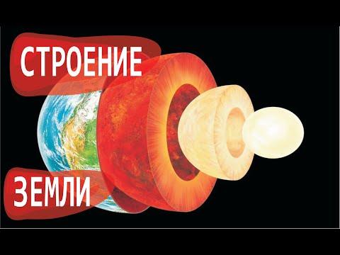 Строение Земли. Популяризация науки. Коротко обо всем. Факты. Познавательное. Маньяки науки