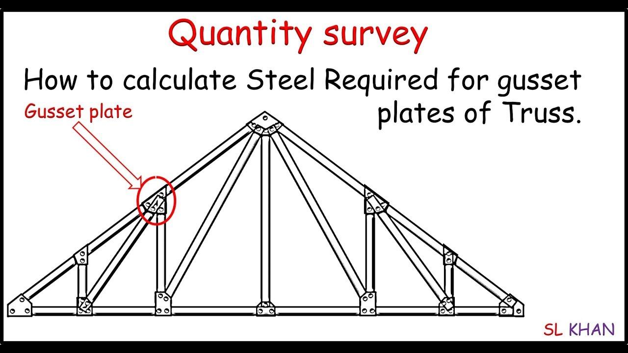 Roof truss weight calculator blog dandk for Truss cost estimate