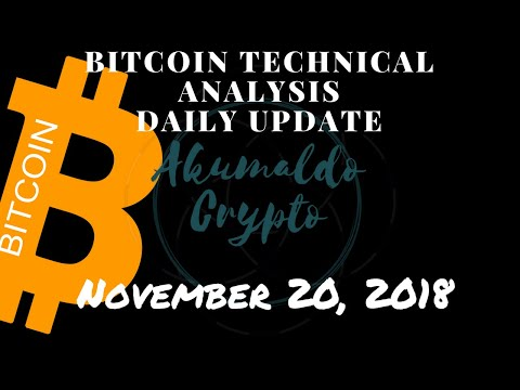 Bitcoin Technical Analysis - Who Doesn't Want Lower Prices?[November 20, 2018]