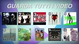 Classifica musicale della settimana: i singoli più venduti - (Maggio week 1)