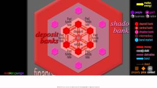 How Do Shadow Banks Work?