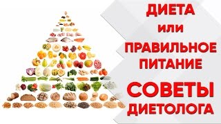 видео Весенняя диета: основные правила, принципы и советы