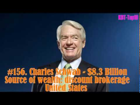 Top 200 richest people in the world 2018