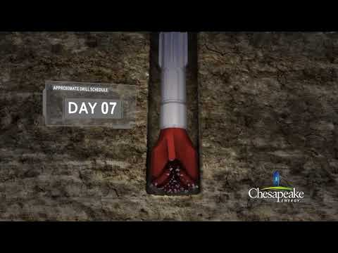 Chesapeake Energy horizontal drilling method | Oil & Gas Industry