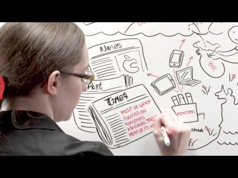 Business Development Minute-Lessons For Entrepreneurs & Startups