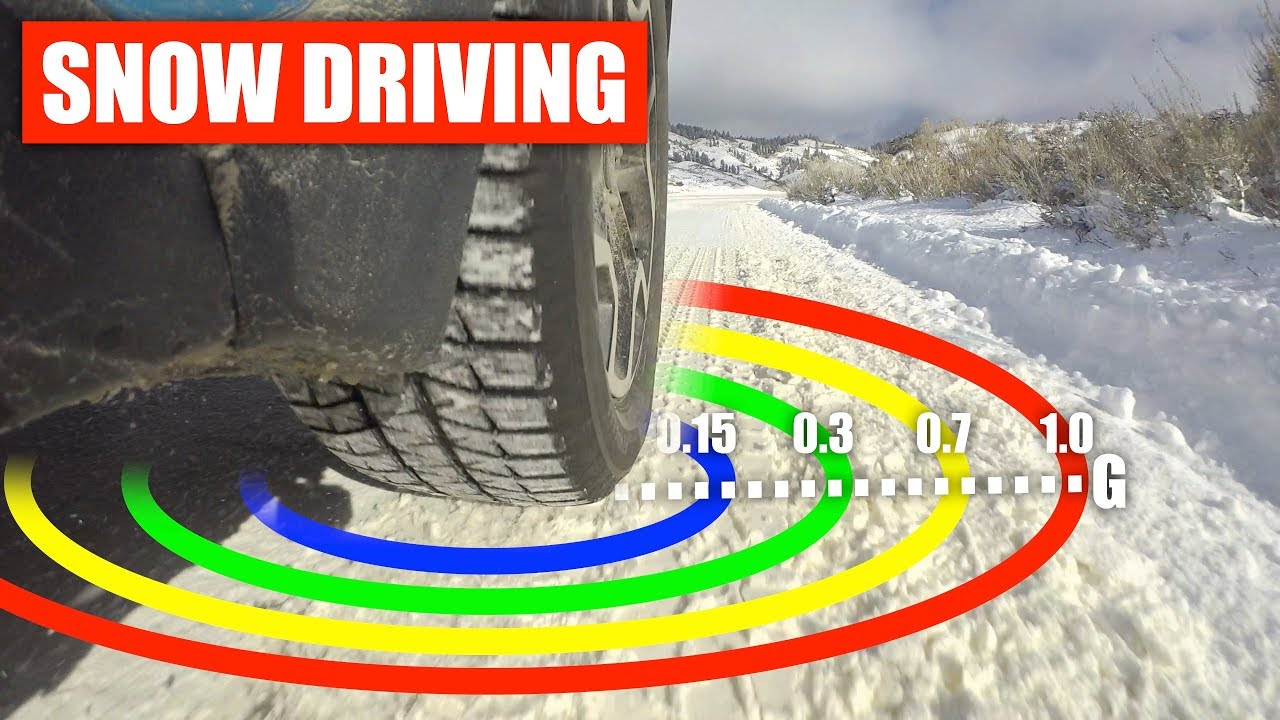 everything-you-need-to-know-about-driving-in-the-snow