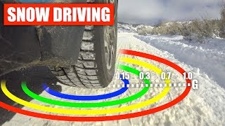 Everything You Need To Know About Driving In The Snow
