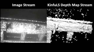 3D Stereo Mapping of an Underwater Scene using Refraction Correction and KinfuLS