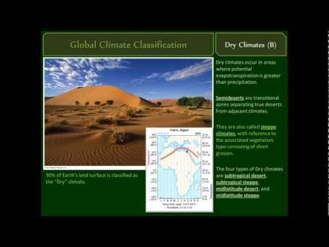 How Climates Classifications are Developed