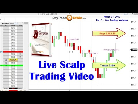 Scalp Trading Strategies Part 1- Getting Started Scalp Trading Futures and Stock Markets