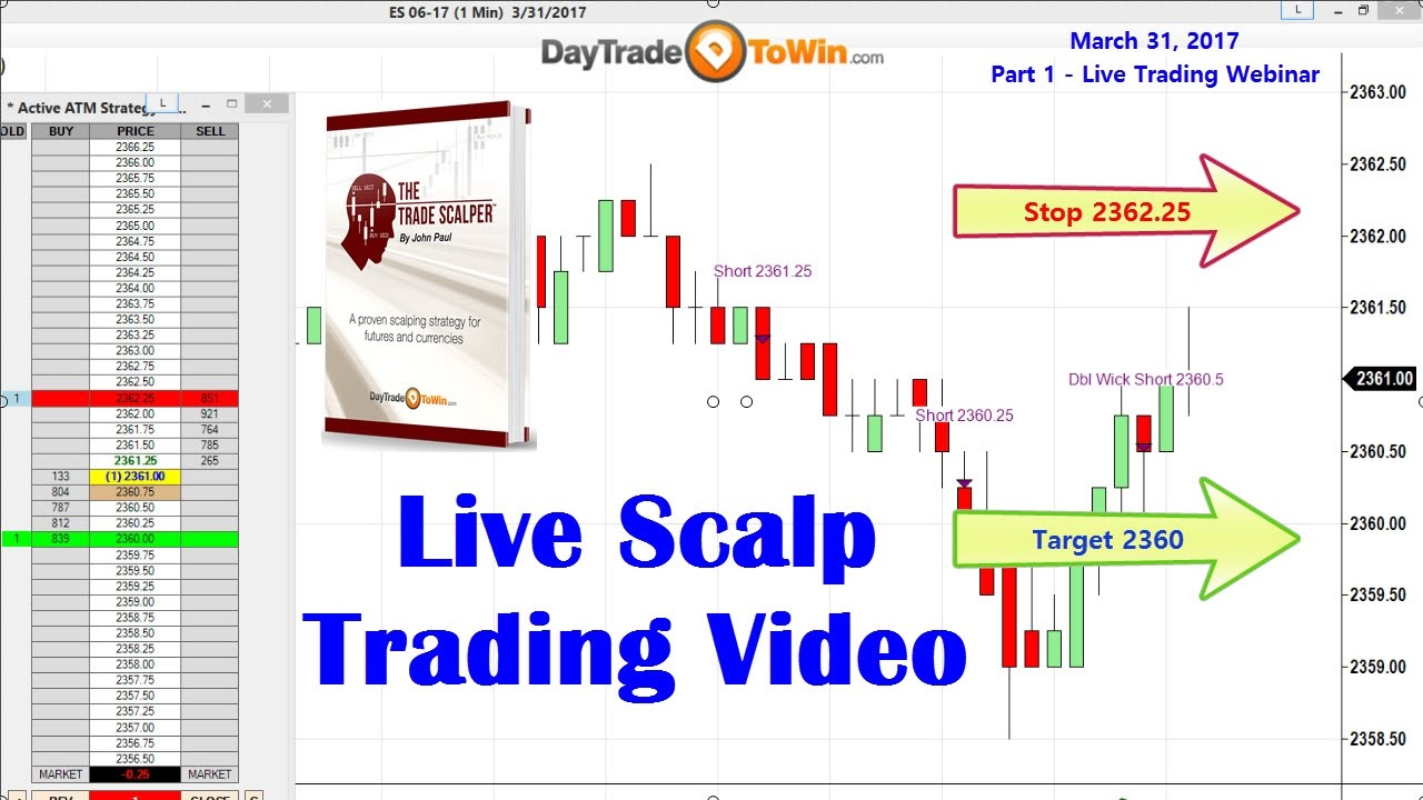 Scalp trading strategies